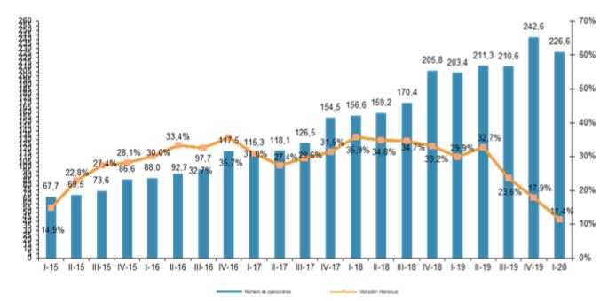 Captura de pantalla 2020 10 05 a las 12.07.46 1 - El valor del ecommerce en España creció el 11,6%